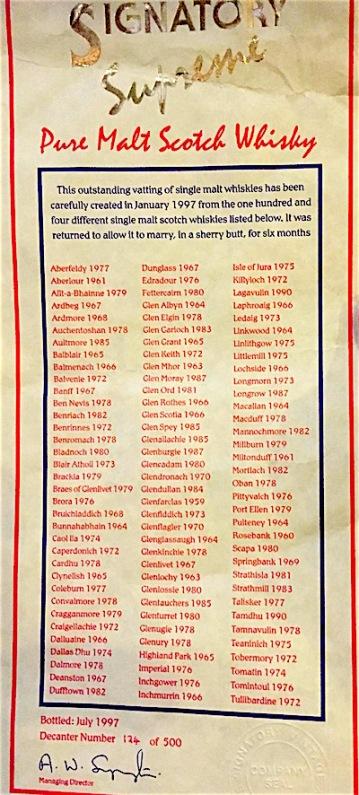 Signatory supreme list