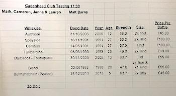 Cadenhead club tasting list.jpeg